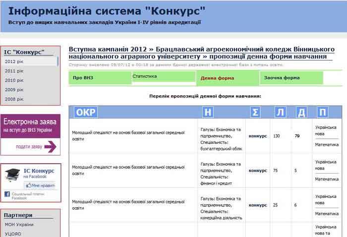 Конкурс 2017 інформаційна система